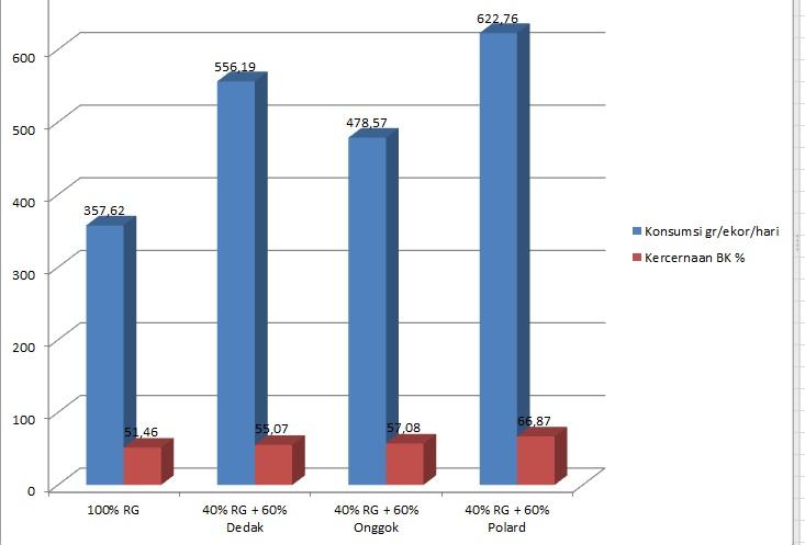 data tabel kc