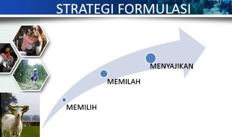 Strategi Formulasi Ransum